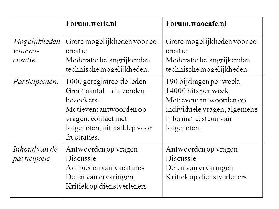 Forum.werk.nlForum.waocafe.nl Mogelijkheden voor co- creatie. Grote mogelijkheden voor co- creatie. Moderatie belangrijker dan technische mogelijkhede