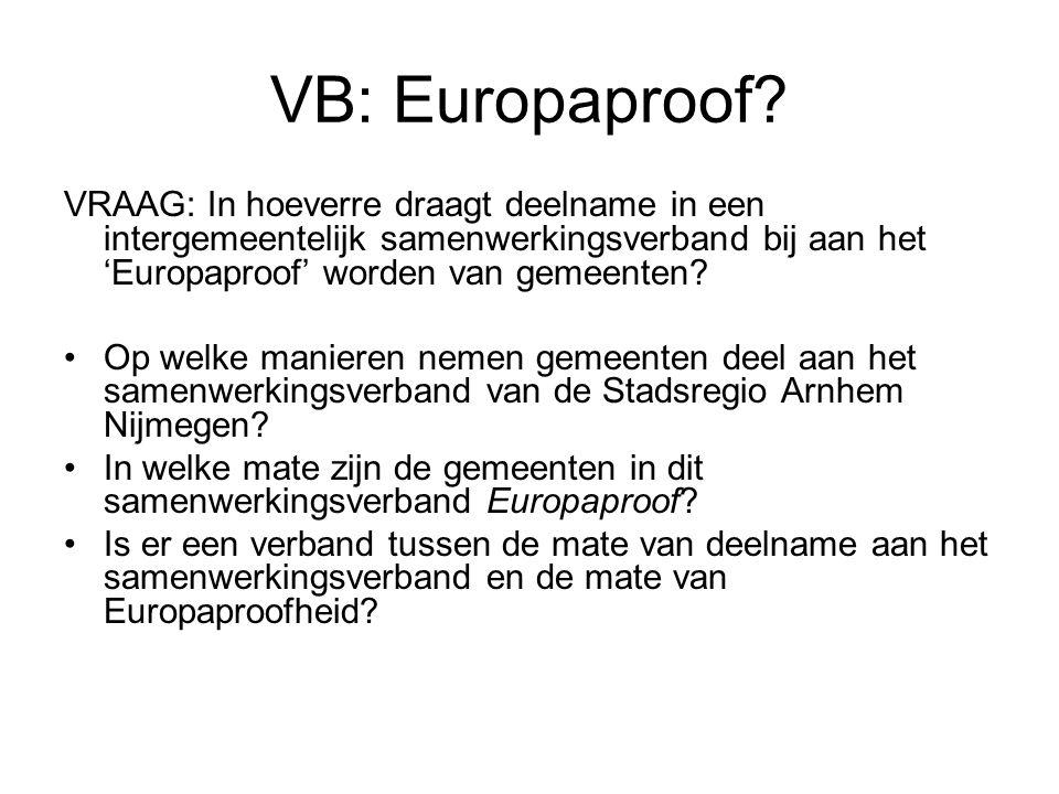 VB: Europaproof? VRAAG: In hoeverre draagt deelname in een intergemeentelijk samenwerkingsverband bij aan het 'Europaproof' worden van gemeenten? Op w