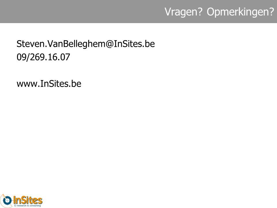 Vragen Opmerkingen Steven.VanBelleghem@InSites.be 09/269.16.07 www.InSites.be