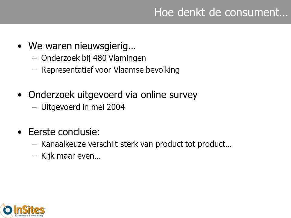 Hoe denkt de consument… We waren nieuwsgierig… –Onderzoek bij 480 Vlamingen –Representatief voor Vlaamse bevolking Onderzoek uitgevoerd via online survey –Uitgevoerd in mei 2004 Eerste conclusie: –Kanaalkeuze verschilt sterk van product tot product… –Kijk maar even…