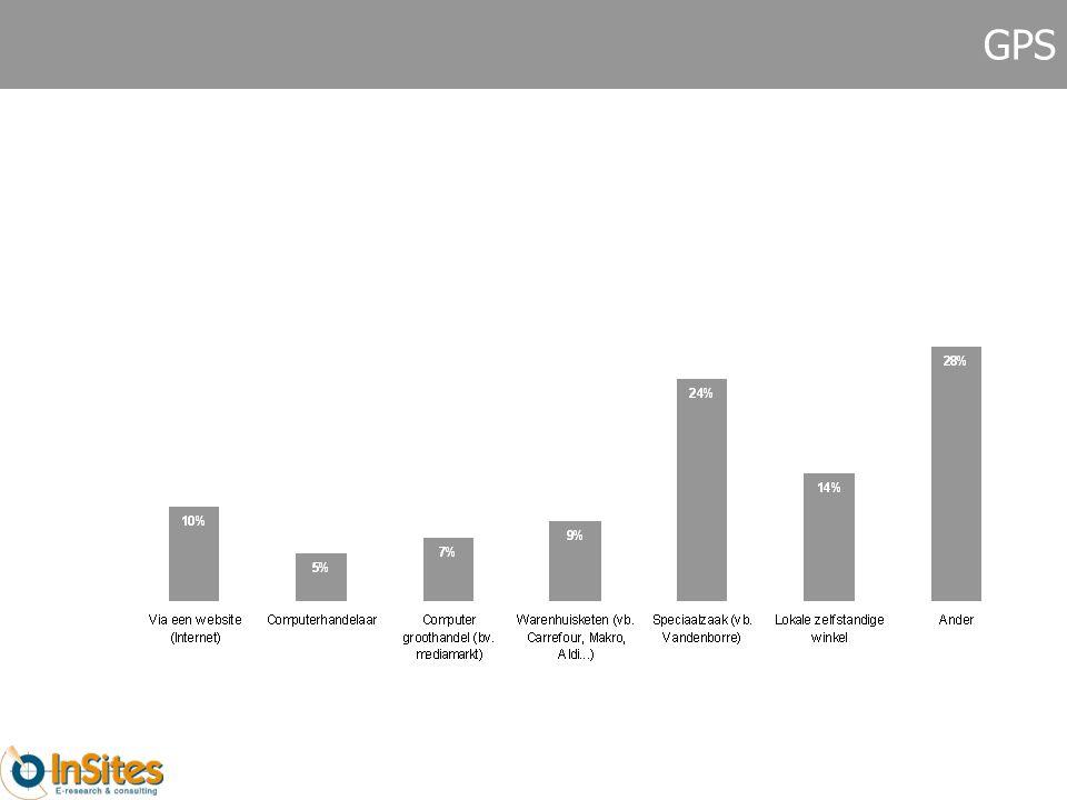 Impact Internet op verkoop in kanalen Internet heeft unieke positie als sales kanaal op zich: –Prijs –Snelheid Evolutie van naïeve naar geïnformeerde consument: –Vooral evolutie van Internet is daarbij belangrijk –De meerderheid van de mensen die komt kopen is sterk geïnformeerd –…de andere helft niet Impact voor verkopers on the field: –Naïeve koper heeft nood aan ander verhaal dan geïnformeerde koper