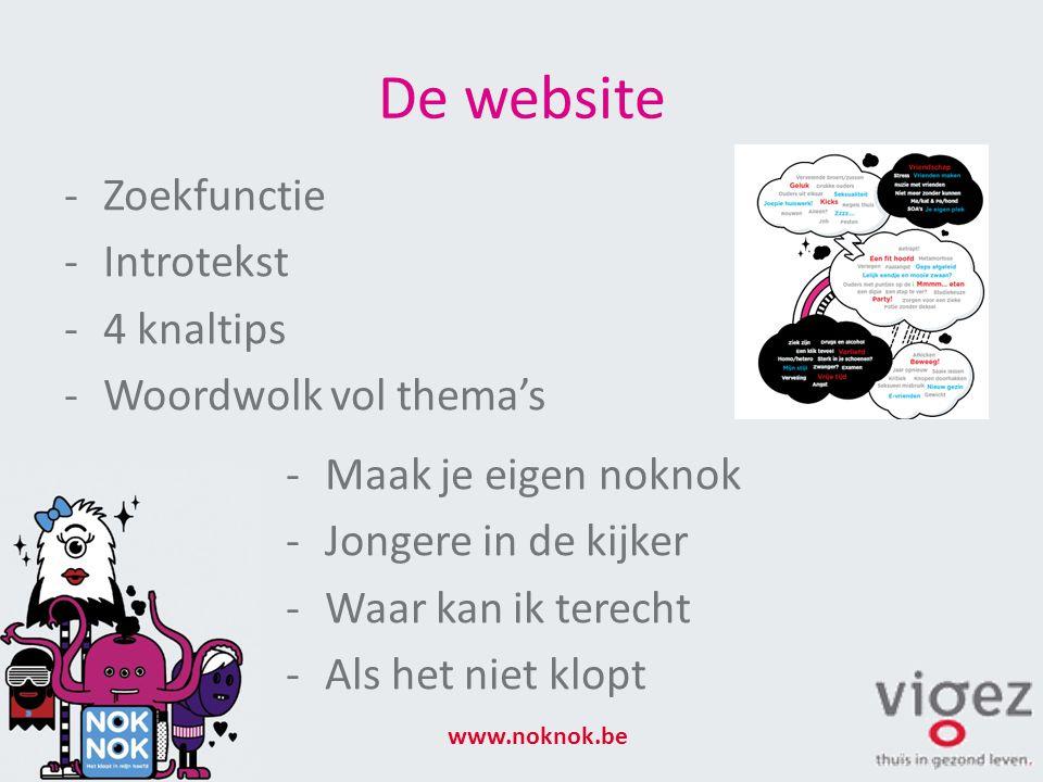De website -Zoekfunctie -Introtekst -4 knaltips -Woordwolk vol thema's www.noknok.be -Maak je eigen noknok -Jongere in de kijker -Waar kan ik terecht -Als het niet klopt