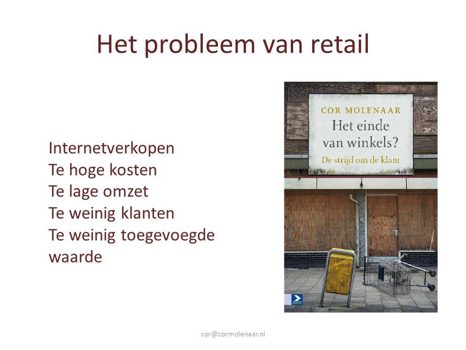 Het bestaansrecht van retail Business drivers: Transactiewinsten Bonussen Rentewinsten Waarde onroerend goed cor@cormolenaar.nl