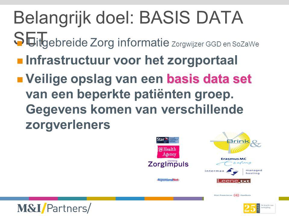 Belangrijk doel: BASIS DATA SET Uitgebreide Zorg informatie Zorgwijzer GGD en SoZaWe Infrastructuur voor het zorgportaal basis data set Veilige opslag