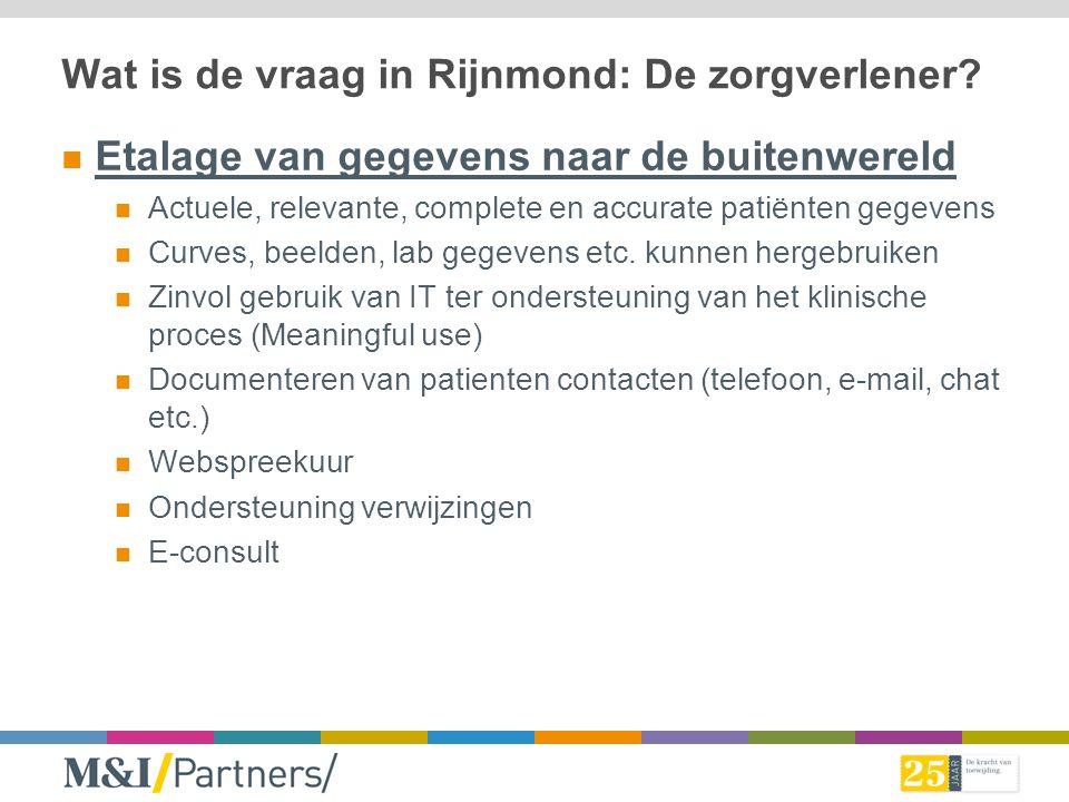 Wat is de vraag in Rijnmond: De zorgverlener? Etalage van gegevens naar de buitenwereld Actuele, relevante, complete en accurate patiënten gegevens Cu