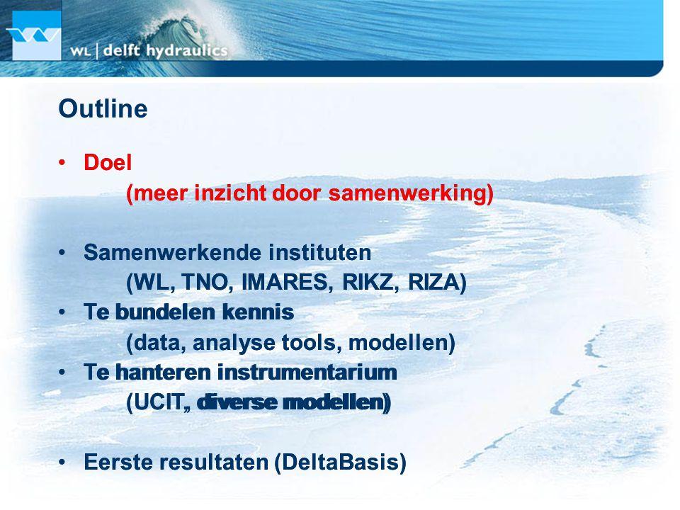 Samenwerking binnen Nederland: DELTARES en IMARES bundelen hun kennis Mark van Koningsveld Mindert de Vries (DELTARES - WL|Delft Hydraulics)