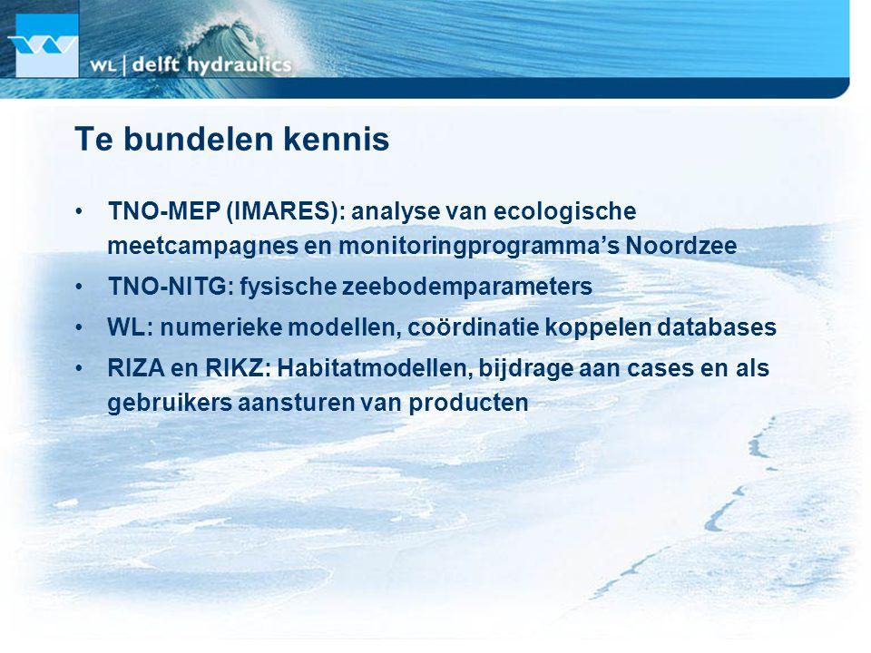 Te hanteren instrumentarium UCIT (Universal Coastal Intelligence Toolkit – Use it!) Systeem voor de koppeling van morfologische data, tools en modellen (o.a.