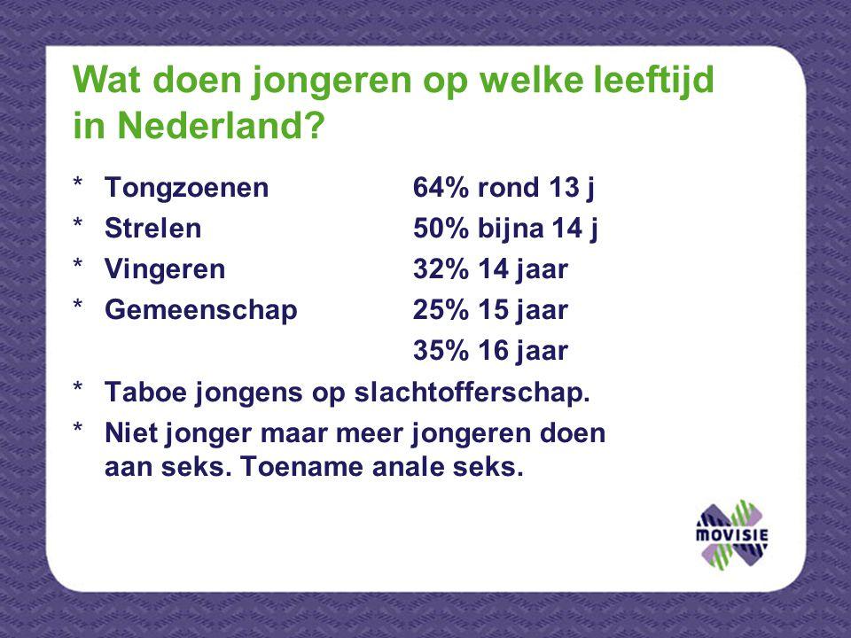 Wat doen jongeren op welke leeftijd in Nederland? *Tongzoenen 64% rond 13 j *Strelen 50% bijna 14 j *Vingeren32% 14 jaar *Gemeenschap25% 15 jaar 35% 1