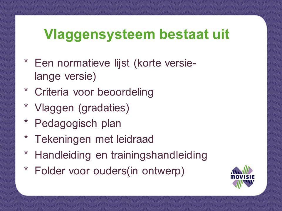 Vlaggensysteem bestaat uit *Een normatieve lijst (korte versie- lange versie) *Criteria voor beoordeling *Vlaggen (gradaties) *Pedagogisch plan *Teken