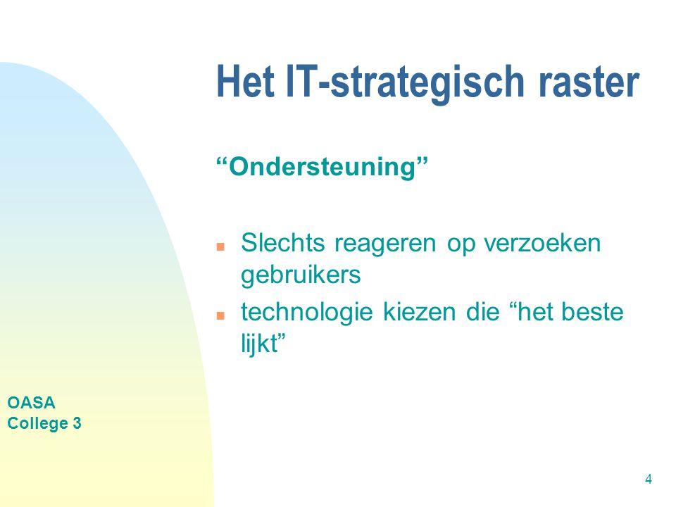 OASA College 3 5 Het IT-strategisch raster Productie Rol management: n Strikte beheersing n Duidelijke afdeling n Risico's vermijden