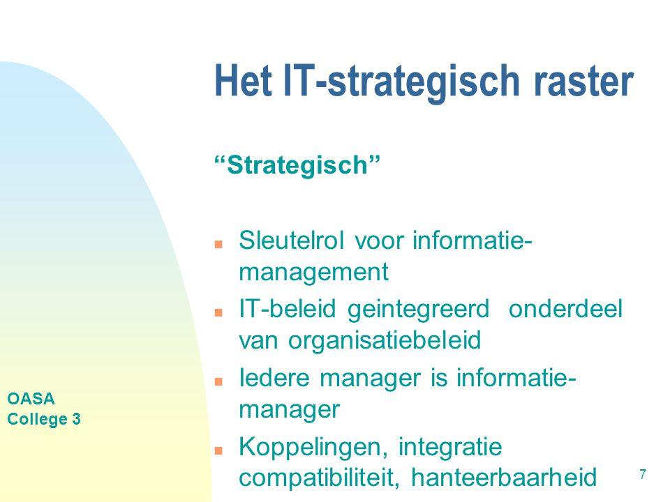 OASA College 3 7 Het IT-strategisch raster Strategisch n Sleutelrol voor informatie- management n IT-beleid geintegreerd onderdeel van organisatiebeleid n Iedere manager is informatie- manager n Koppelingen, integratie compatibiliteit, hanteerbaarheid