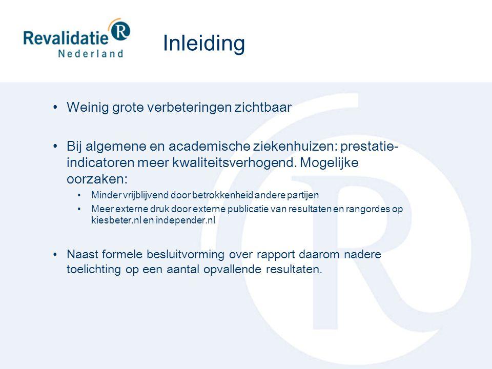 Niet 'Op de vingers tikken' Wel Voorbereid zijn op de nabije toekomst: hoge prioriteit voor transparantie van kwaliteit Conclusies van IGZ over vergelijkbare indicatoren ziekenhuizen daarom meegenomen in toelichting Inleiding