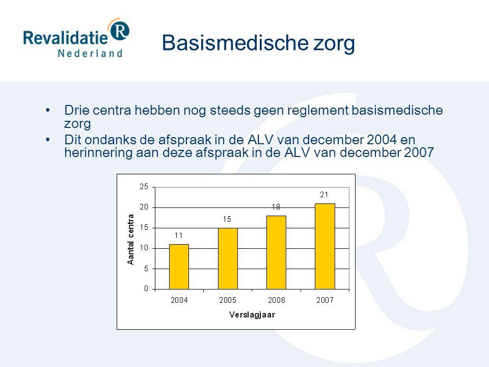Drie centra hebben nog steeds geen reglement basismedische zorg Dit ondanks de afspraak in de ALV van december 2004 en herinnering aan deze afspraak i