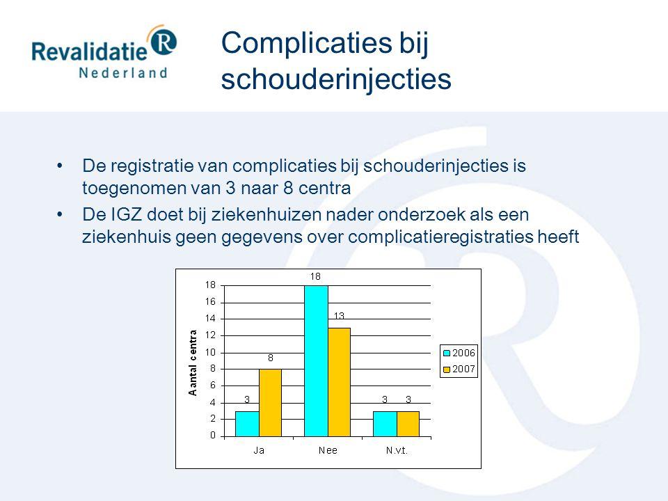 De registratie van complicaties bij schouderinjecties is toegenomen van 3 naar 8 centra De IGZ doet bij ziekenhuizen nader onderzoek als een ziekenhui