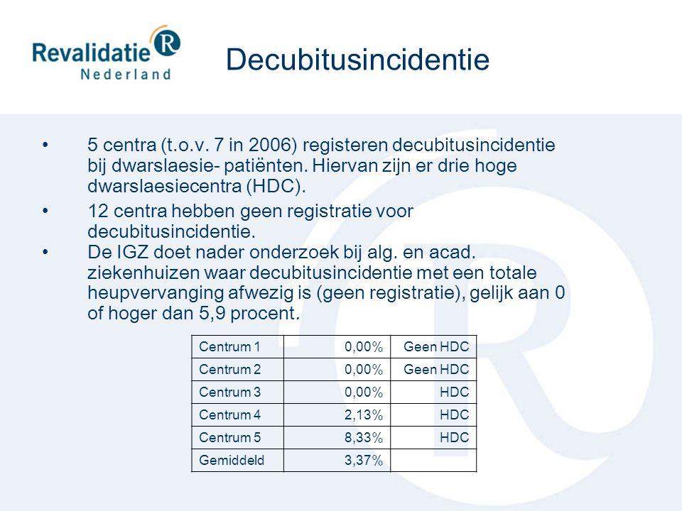 5 centra (t.o.v. 7 in 2006) registeren decubitusincidentie bij dwarslaesie- patiënten. Hiervan zijn er drie hoge dwarslaesiecentra (HDC). 12 centra he