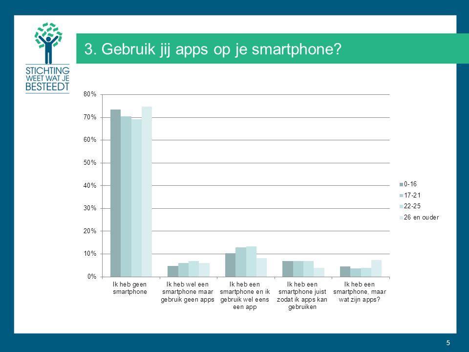 5 3. Gebruik jij apps op je smartphone