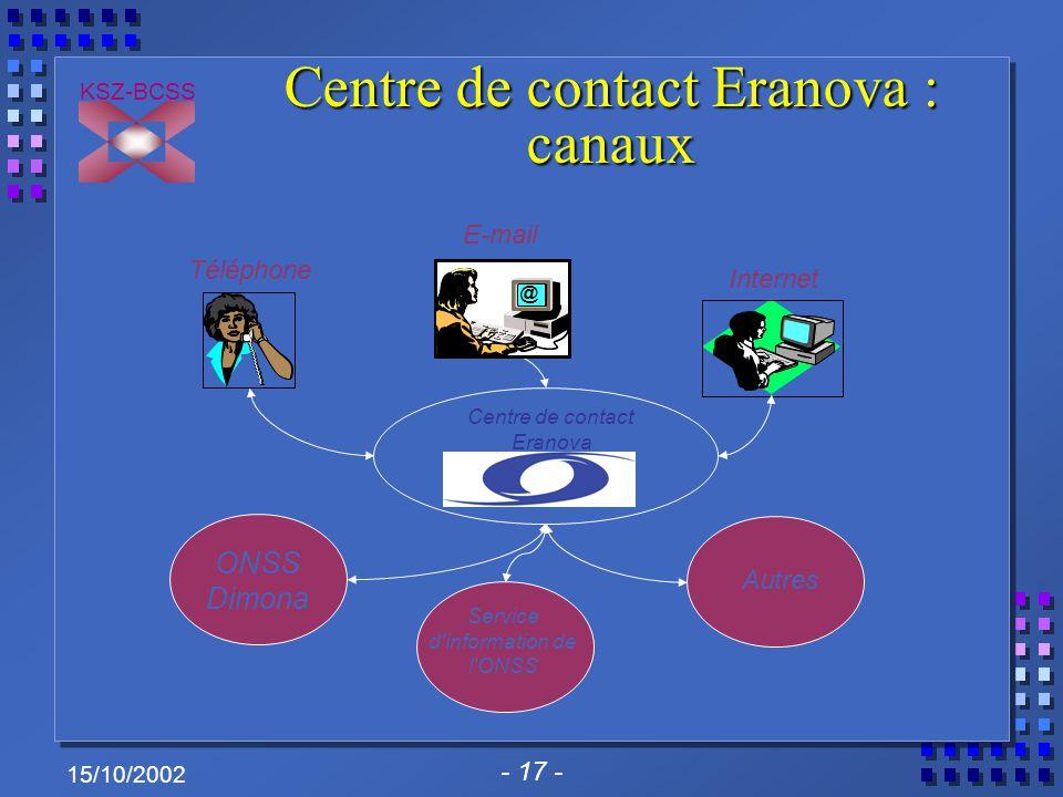 - 17 - KSZ-BCSS 15/10/2002 ONSS Dimona Service d'information de l'ONSS Autres Téléphone E-mail Internet @ Centre de contact Eranova Centre de contact