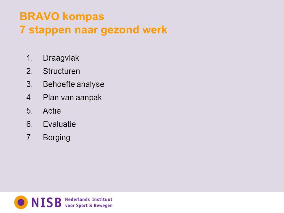 BRAVO kompas 7 stappen naar gezond werk 1.Draagvlak 2.Structuren 3.Behoefte analyse 4.Plan van aanpak 5.Actie 6.Evaluatie 7.Borging