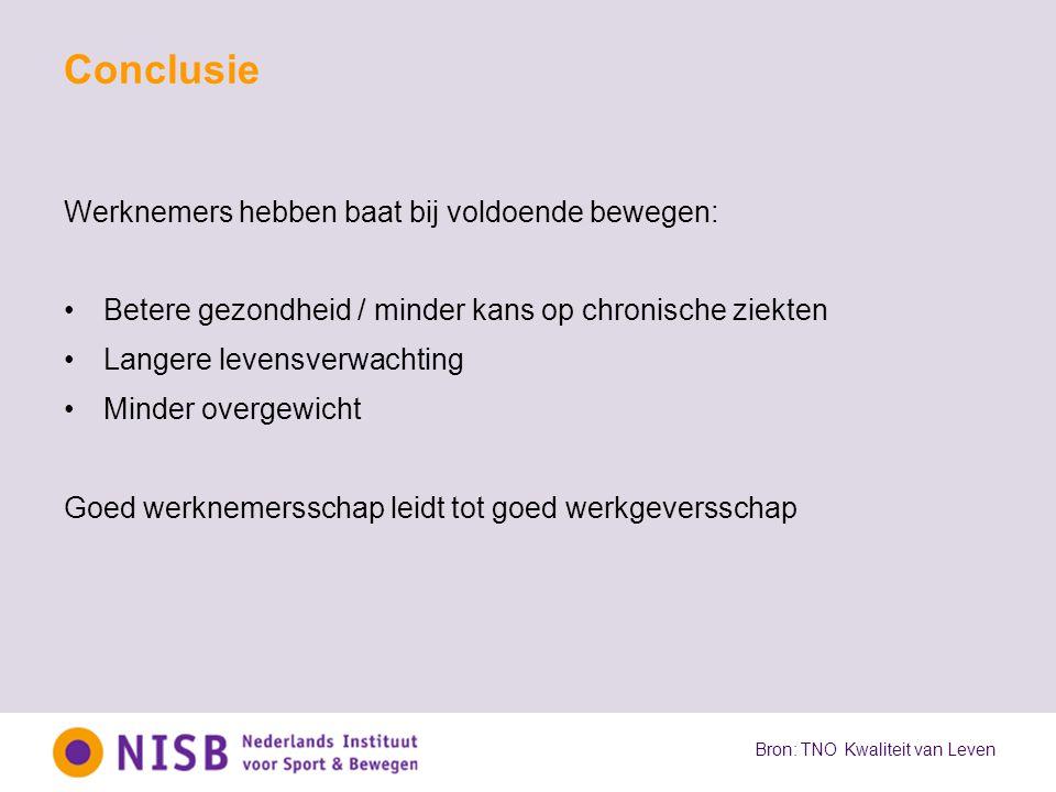 Kansrijke beweeginterventies om te weinig actieve medewerkers in beweging te brengen Lunchwandelenwww.lunchwandelen.nlwww.lunchwandelen.nl Fietsen van en naar het werk www.fietsenscoort.nlwww.fietsenscoort.nl Bedrijfssport www.sportenzaken.nl/bedrijfssportwww.sportenzaken.nl/bedrijfssport Individueel counselingprogramma www.coachmethode.nlwww.coachmethode.nl * Onderzoek NISB / TNO 2007