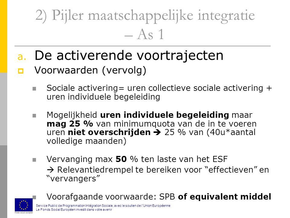 2) Pijler maatschappelijke integratie – As 1 a.