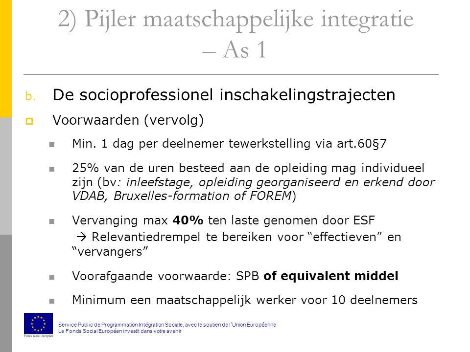 2) Pijler maatschappelijke integratie – As 1 b.