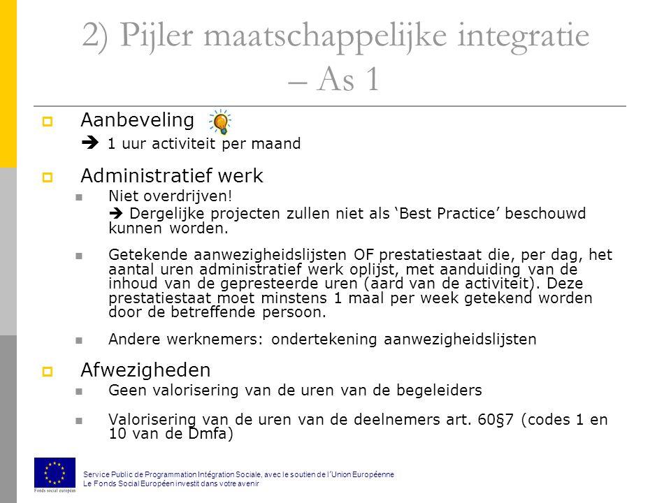 2) Pijler maatschappelijke integratie – As 1  Aanbeveling  1 uur activiteit per maand  Administratief werk Niet overdrijven.