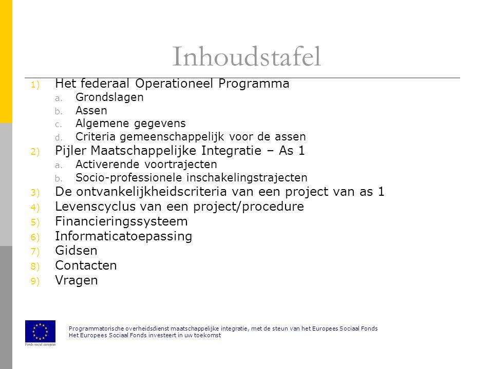 1) Het federale operationeel programma a.
