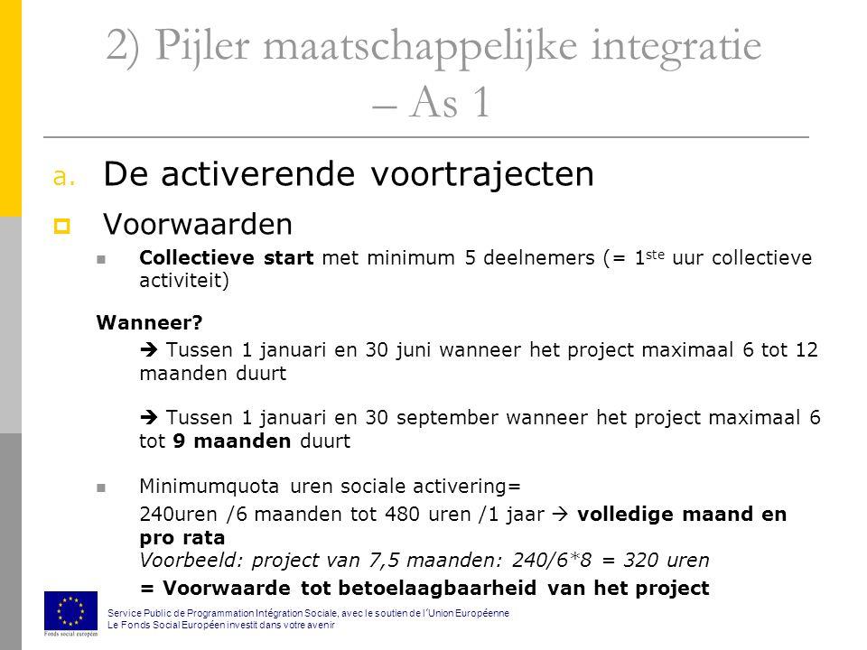 8) Contacten bij de POD Maatschappelijke Integratie  Franstalig E-mail: question@mi-is.bequestion@mi-is.be Tel : 02/508.85.86  Nederlandstalig E-mail : vraag@mi-is.bevraag@mi-is.be Tel : 02/508 85 85 Programmatorische overheidsdienst maatschappelijke integratie, met de steun van het Europees Sociaal Fonds Het Europees Sociaal Fonds investeert in uw toekomst