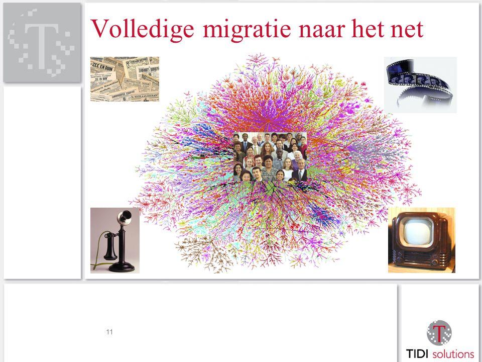 Volledige migratie naar het net 11