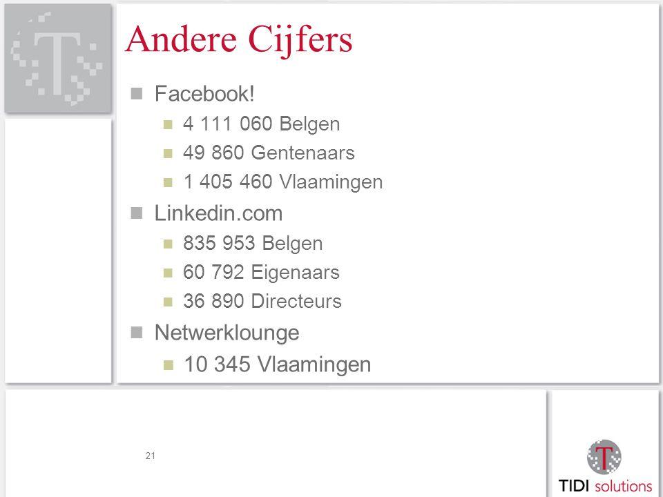 Andere Cijfers Facebook.