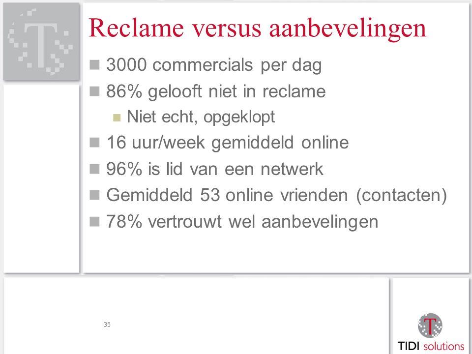 Reclame versus aanbevelingen 3000 commercials per dag 86% gelooft niet in reclame Niet echt, opgeklopt 16 uur/week gemiddeld online 96% is lid van een netwerk Gemiddeld 53 online vrienden (contacten) 78% vertrouwt wel aanbevelingen 35