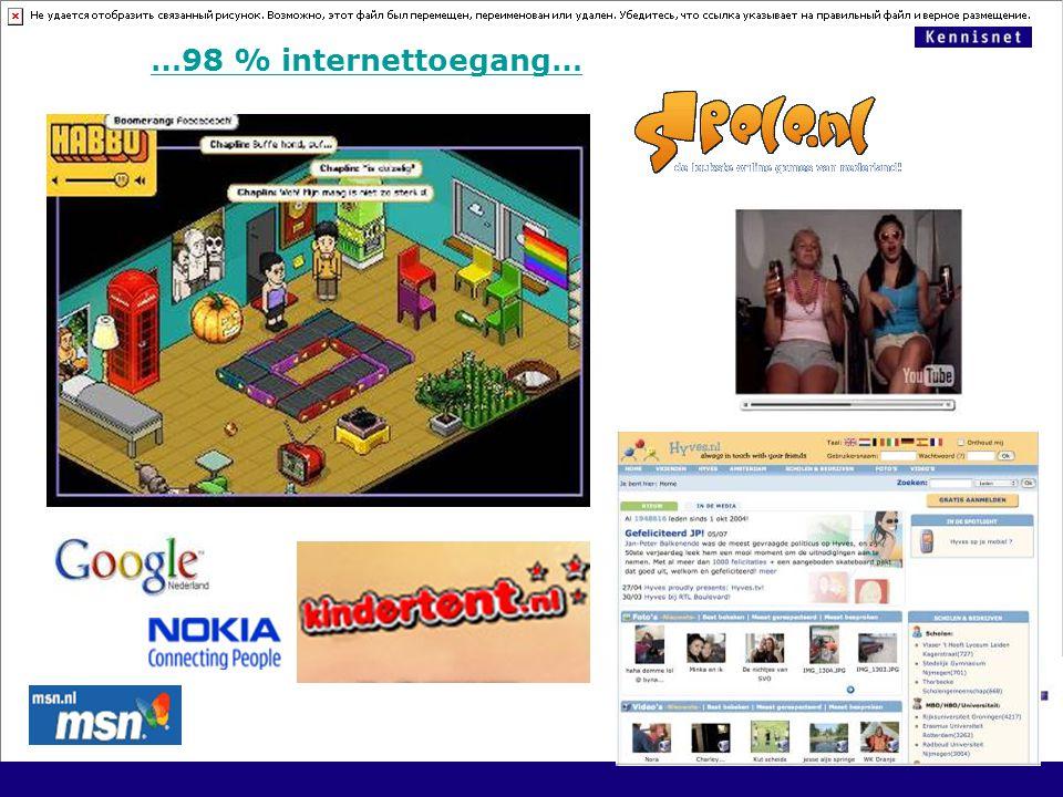 …98 % internettoegang…
