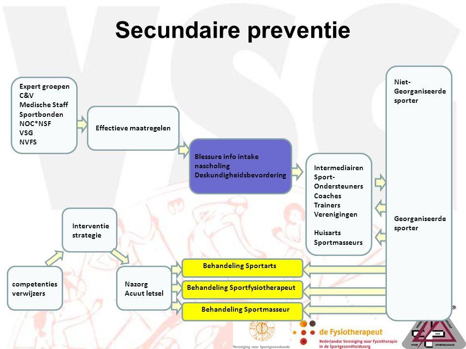 Secundaire preventie Expert groepen C&V Medische Staff Sportbonden NOC*NSF VSG NVFS Effectieve maatregelen Blessure info intake nascholing Deskundighe