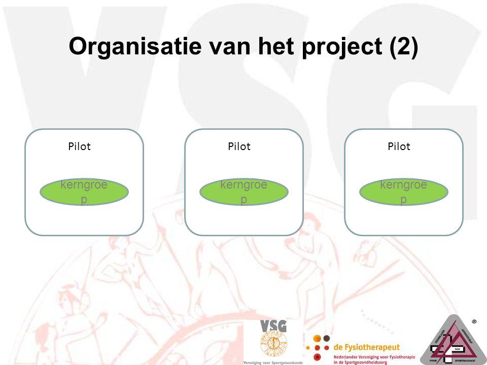 Organisatie van het project (2) kerngroe p Pilot kerngroe p Pilot kerngroe p Pilot