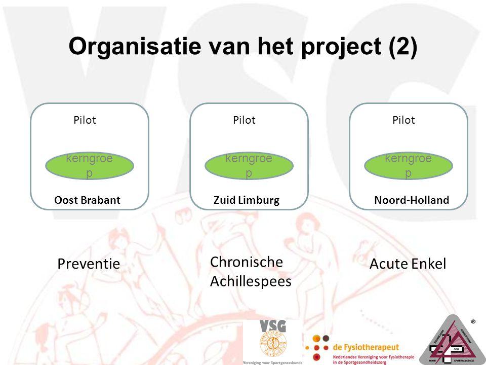 Organisatie van het project (2) kerngroe p Pilot kerngroe p Pilot kerngroe p Pilot Noord-HollandZuid LimburgOost Brabant Acute Enkel Chronische Achill