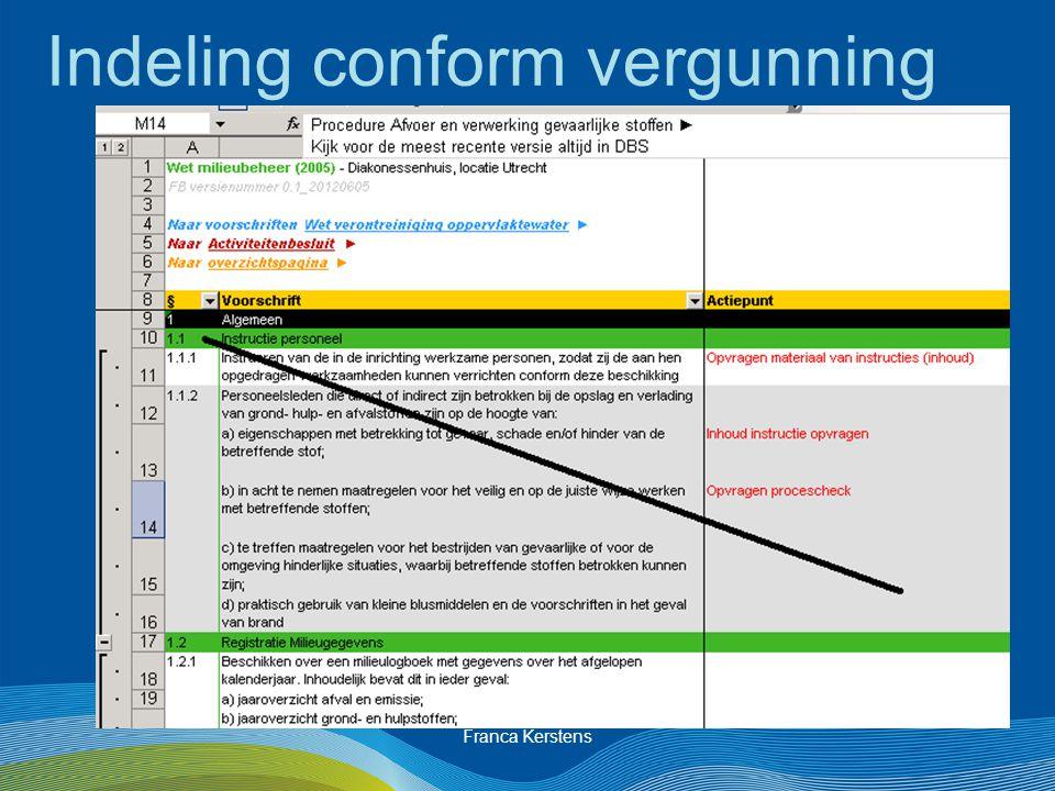 Franca Kerstens Indeling conform vergunning