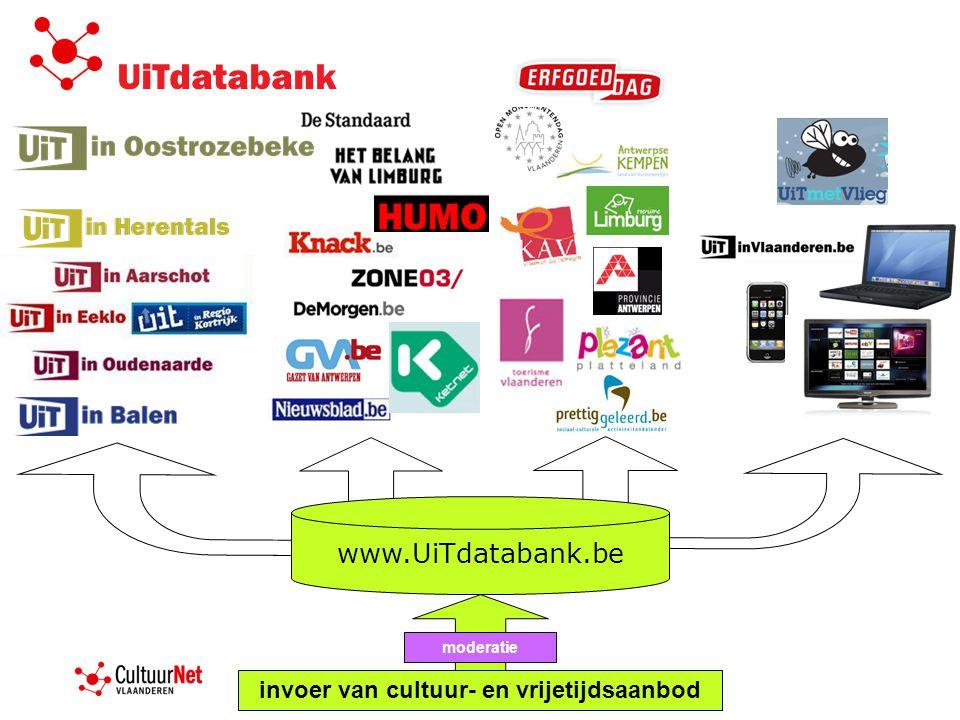 Invoer in de UiTdatabank Wat vind je in de UiTdatabank.