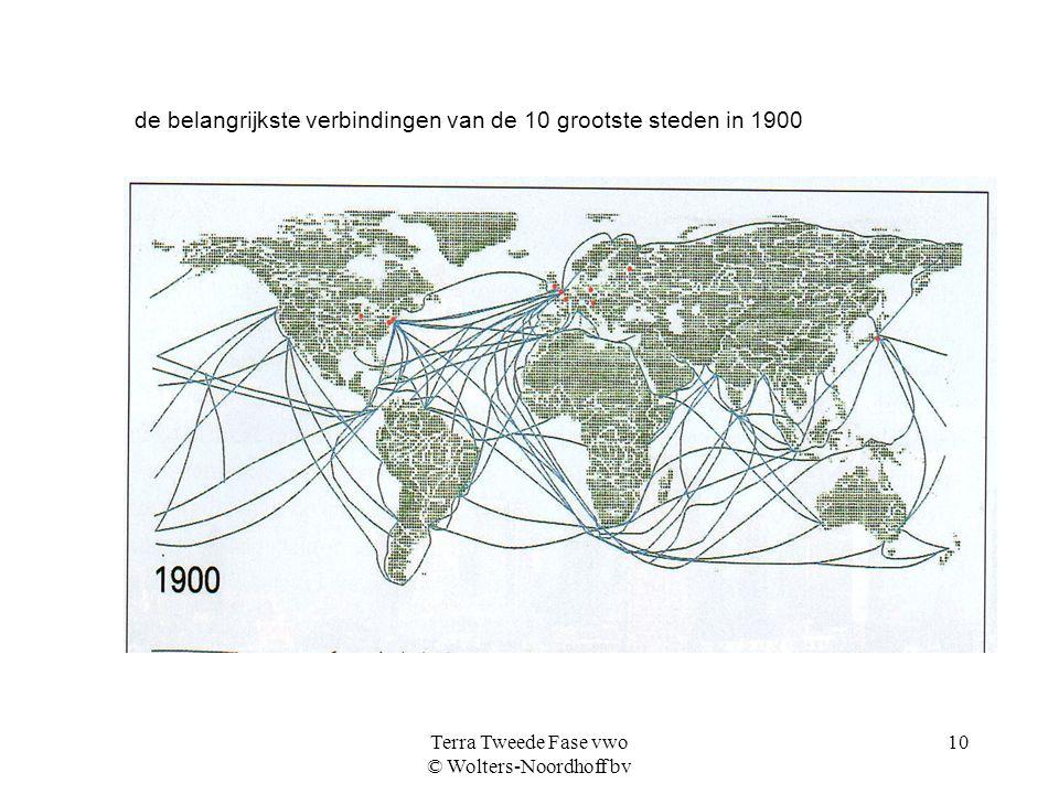 Terra Tweede Fase vwo © Wolters-Noordhoff bv 10 de belangrijkste verbindingen van de 10 grootste steden in 1900