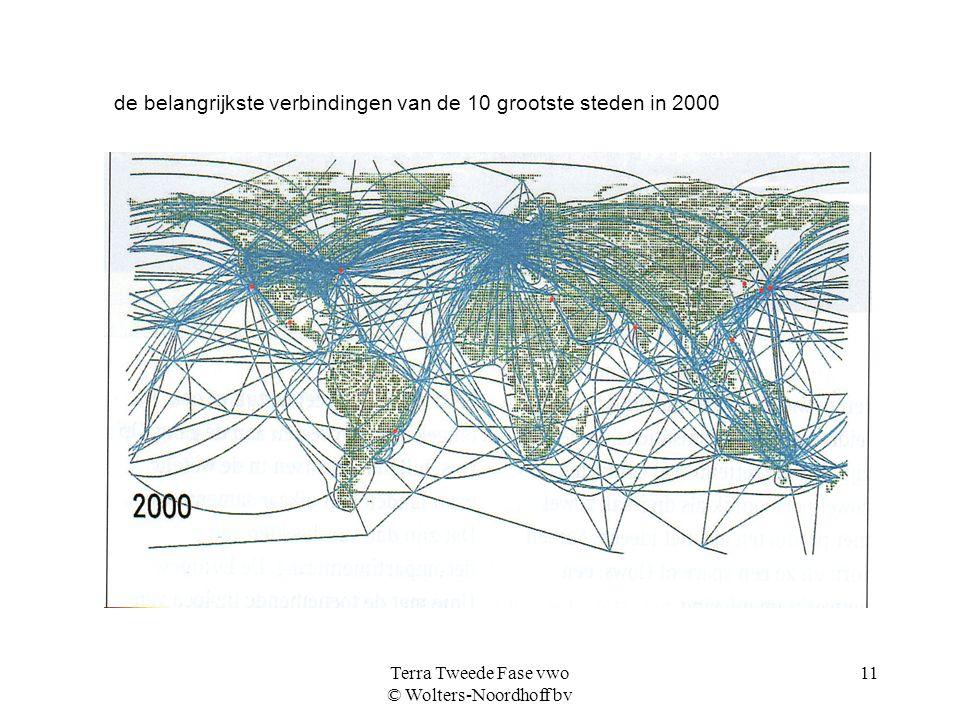 Terra Tweede Fase vwo © Wolters-Noordhoff bv 11 de belangrijkste verbindingen van de 10 grootste steden in 2000