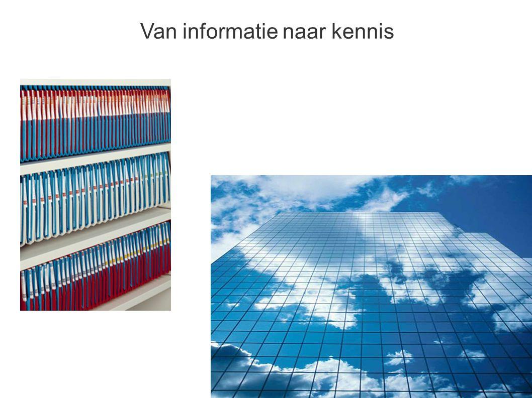 Van informatie naar kennis