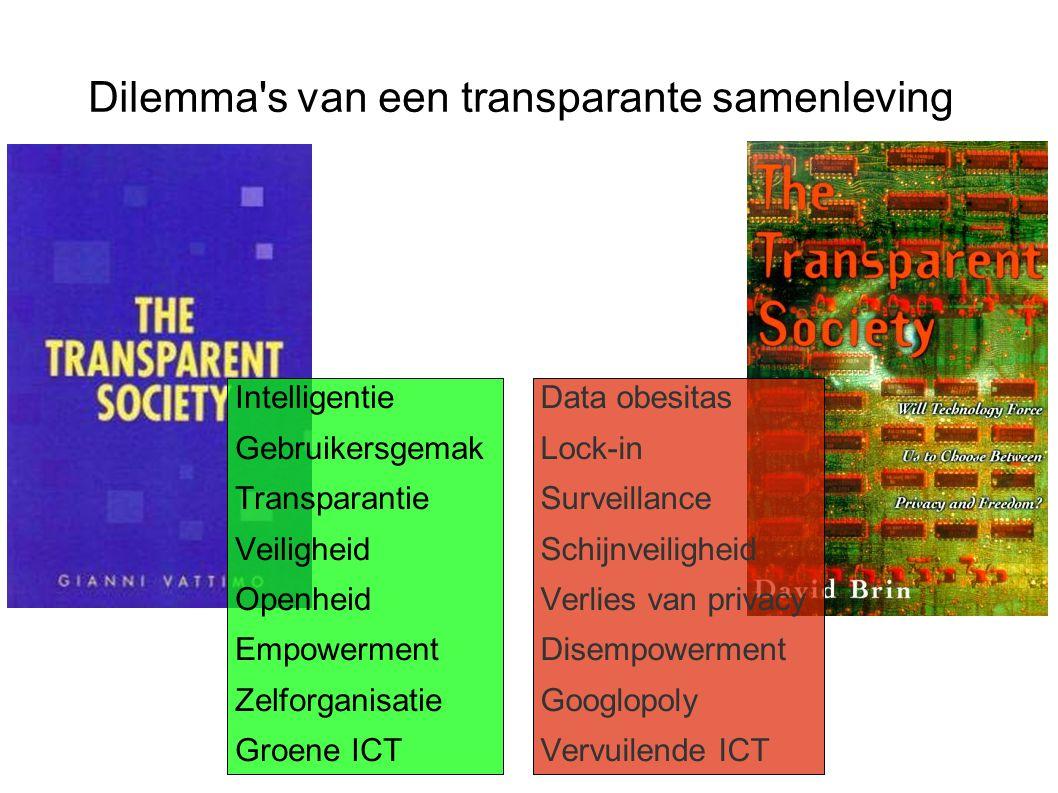 Dilemma s van een transparante samenleving Intelligentie Gebruikersgemak Transparantie Veiligheid Openheid Empowerment Zelforganisatie Groene ICT Data obesitas Lock-in Surveillance Schijnveiligheid Verlies van privacy Disempowerment Googlopoly Vervuilende ICT