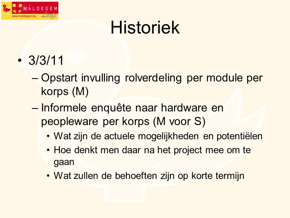 Historiek 3/3/11 –Opstart invulling rolverdeling per module per korps (M) –Informele enquête naar hardware en peopleware per korps (M voor S) Wat zijn