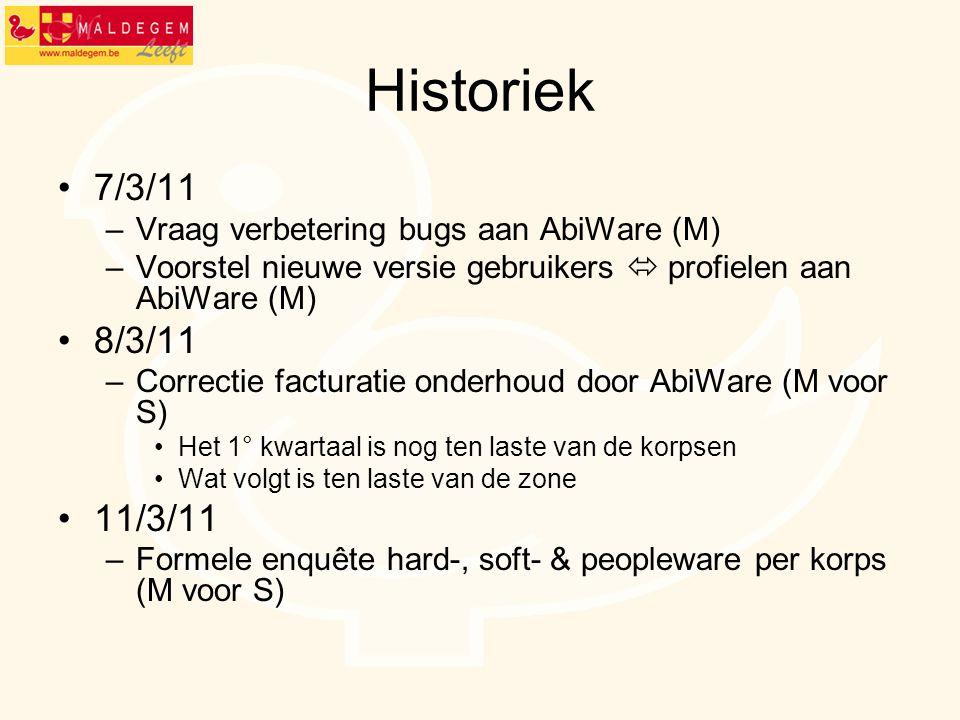 Historiek 7/3/11 –Vraag verbetering bugs aan AbiWare (M) –Voorstel nieuwe versie gebruikers  profielen aan AbiWare (M) 8/3/11 –Correctie facturatie o