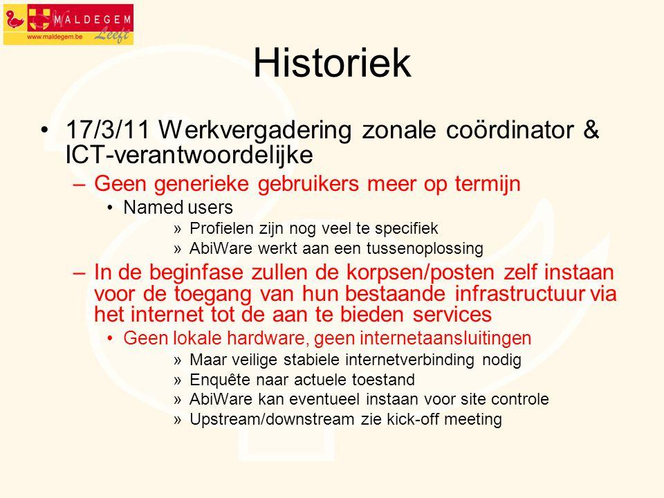 Historiek 17/3/11 Werkvergadering zonale coördinator & ICT-verantwoordelijke –Geen generieke gebruikers meer op termijn Named users »Profielen zijn no