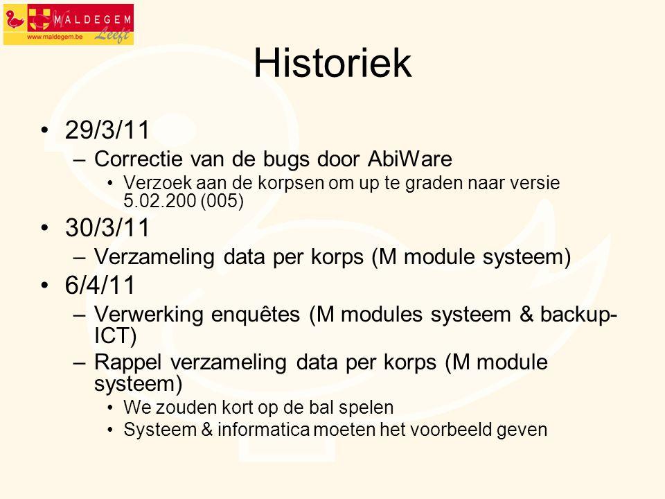 Historiek 29/3/11 –Correctie van de bugs door AbiWare Verzoek aan de korpsen om up te graden naar versie 5.02.200 (005) 30/3/11 –Verzameling data per