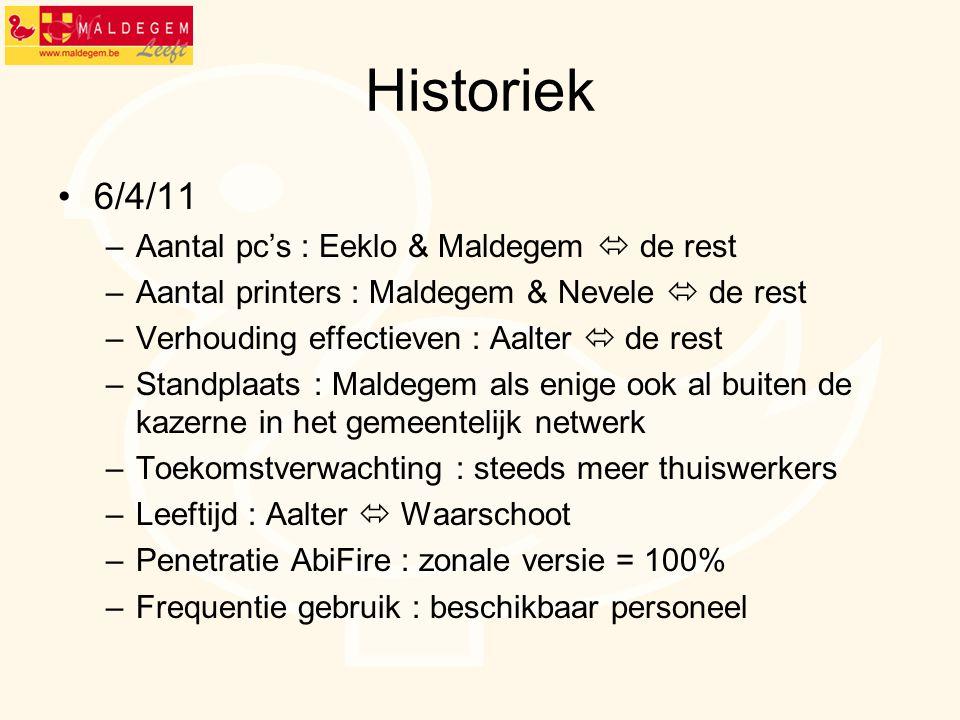 Historiek 6/4/11 –Aantal pc's : Eeklo & Maldegem  de rest –Aantal printers : Maldegem & Nevele  de rest –Verhouding effectieven : Aalter  de rest –