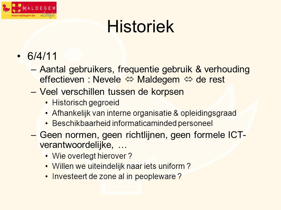 Historiek 6/4/11 –Aantal gebruikers, frequentie gebruik & verhouding effectieven : Nevele  Maldegem  de rest –Veel verschillen tussen de korpsen His