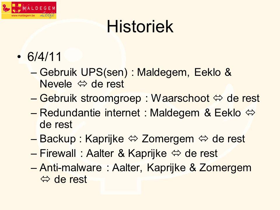 Historiek 6/4/11 –Gebruik UPS(sen) : Maldegem, Eeklo & Nevele  de rest –Gebruik stroomgroep : Waarschoot  de rest –Redundantie internet : Maldegem &