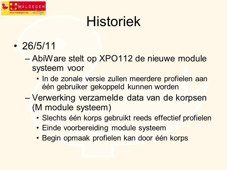 Historiek 26/5/11 –AbiWare stelt op XPO112 de nieuwe module systeem voor In de zonale versie zullen meerdere profielen aan één gebruiker gekoppeld kun