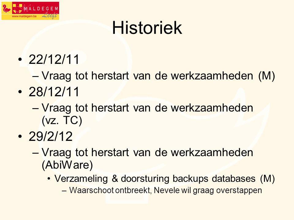 Historiek 22/12/11 –Vraag tot herstart van de werkzaamheden (M) 28/12/11 –Vraag tot herstart van de werkzaamheden (vz. TC) 29/2/12 –Vraag tot herstart